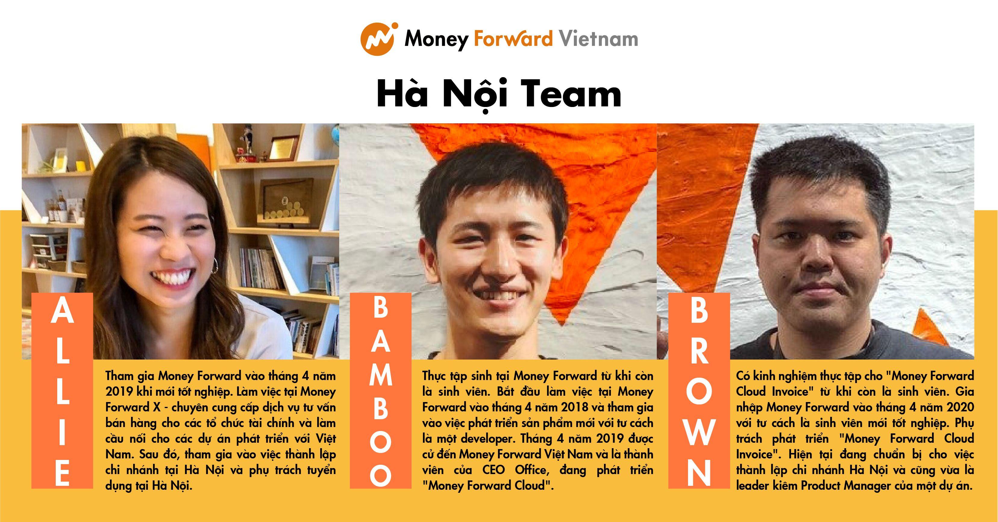 MFV Hà Nội Ký #1: Gặp Gỡ 3 Người Trụ Cột Trẻ Tuổi