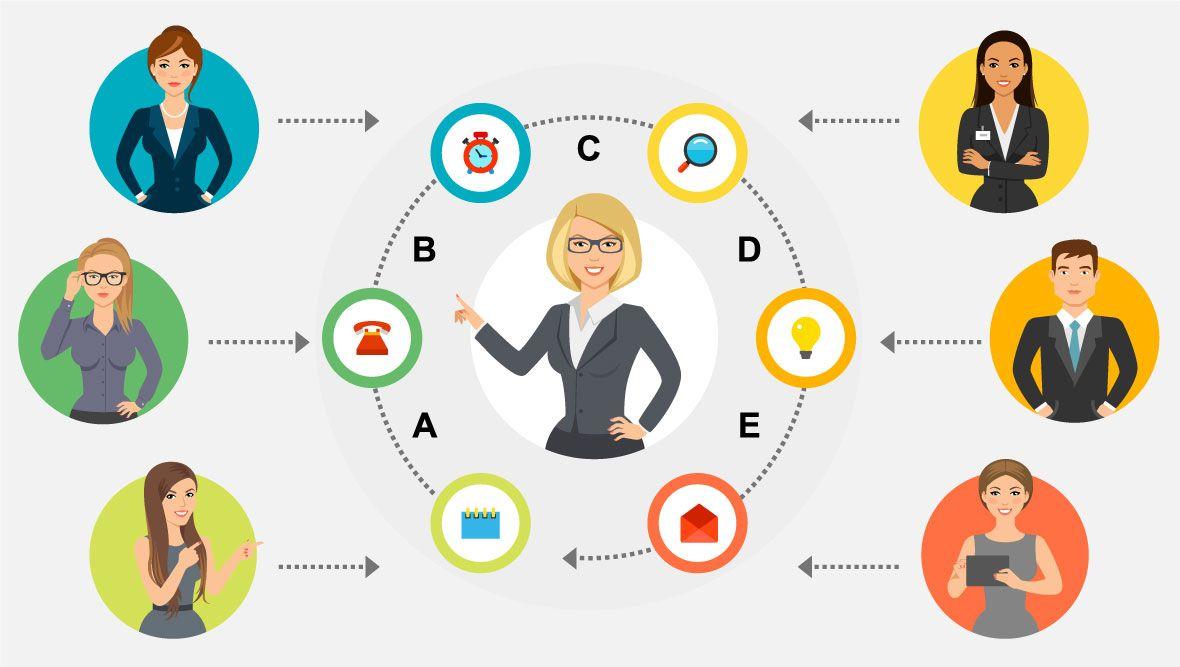 Phân biệt 5 loại mô hình tổ chức doanh nghiệp phổ biến hiện nay