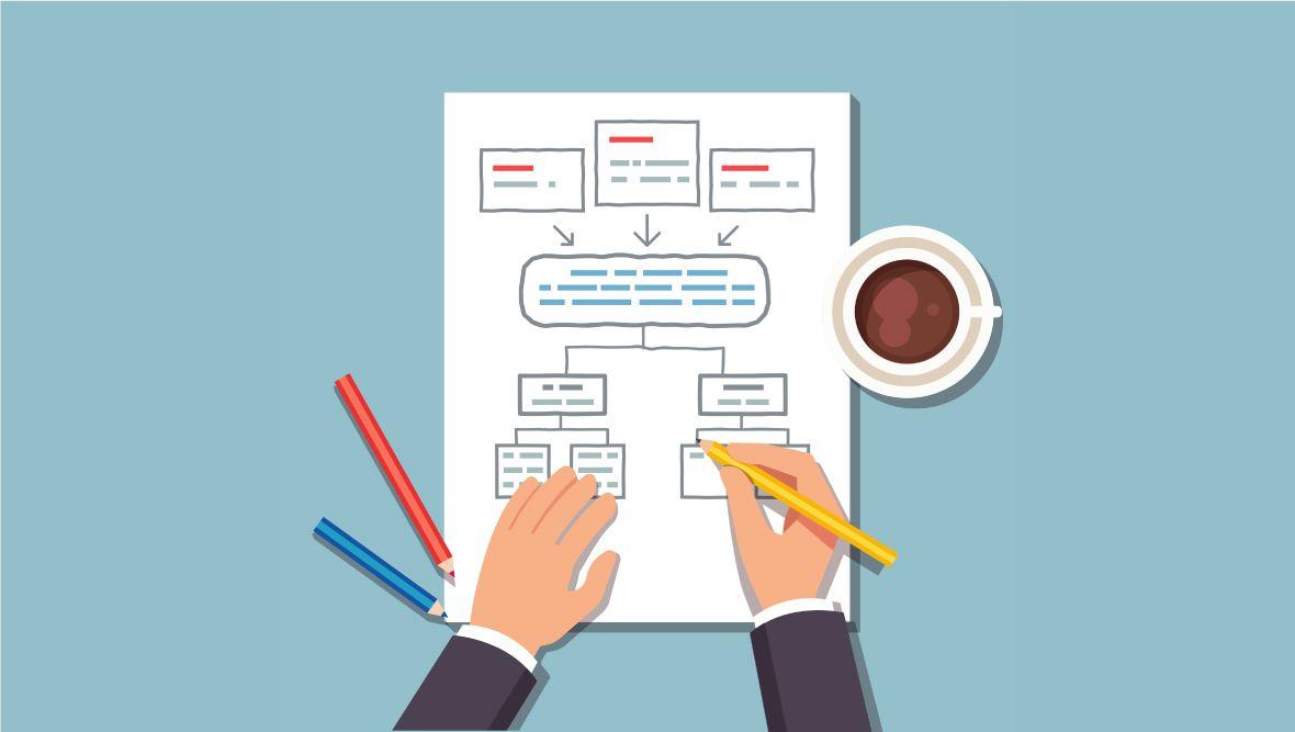 Hướng dẫn xây dựng kế hoạch kinh doanh (có kế hoạch kinh doanh mẫu) (P1)
