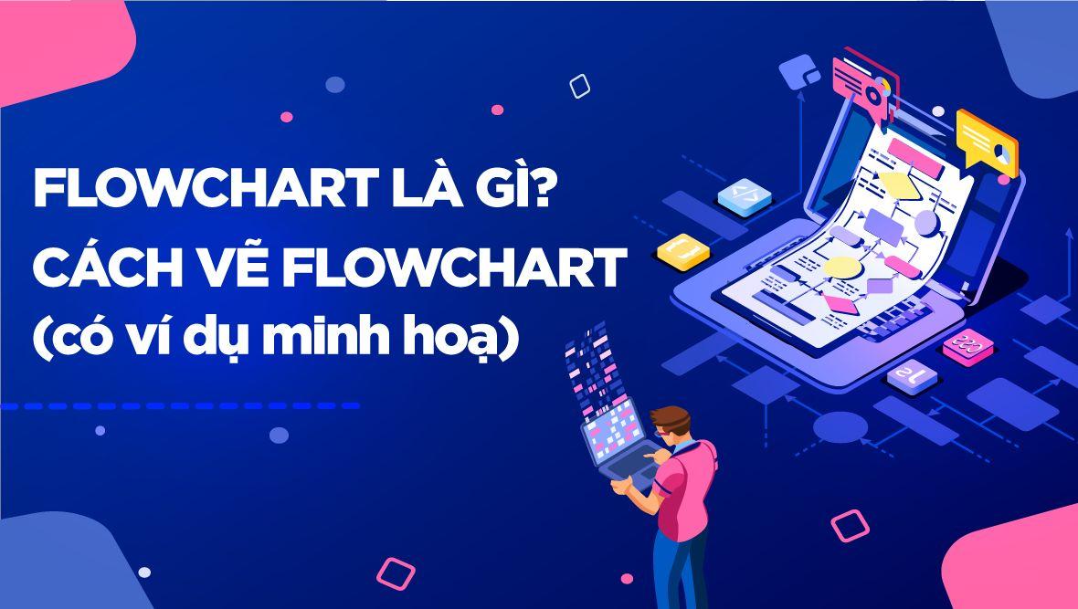 Flowchart là gì? 3 bước để vẽ lưu đồ quy trình nghiệp vụ cho doanh nghiệp (Có ví dụ minh hoạ)