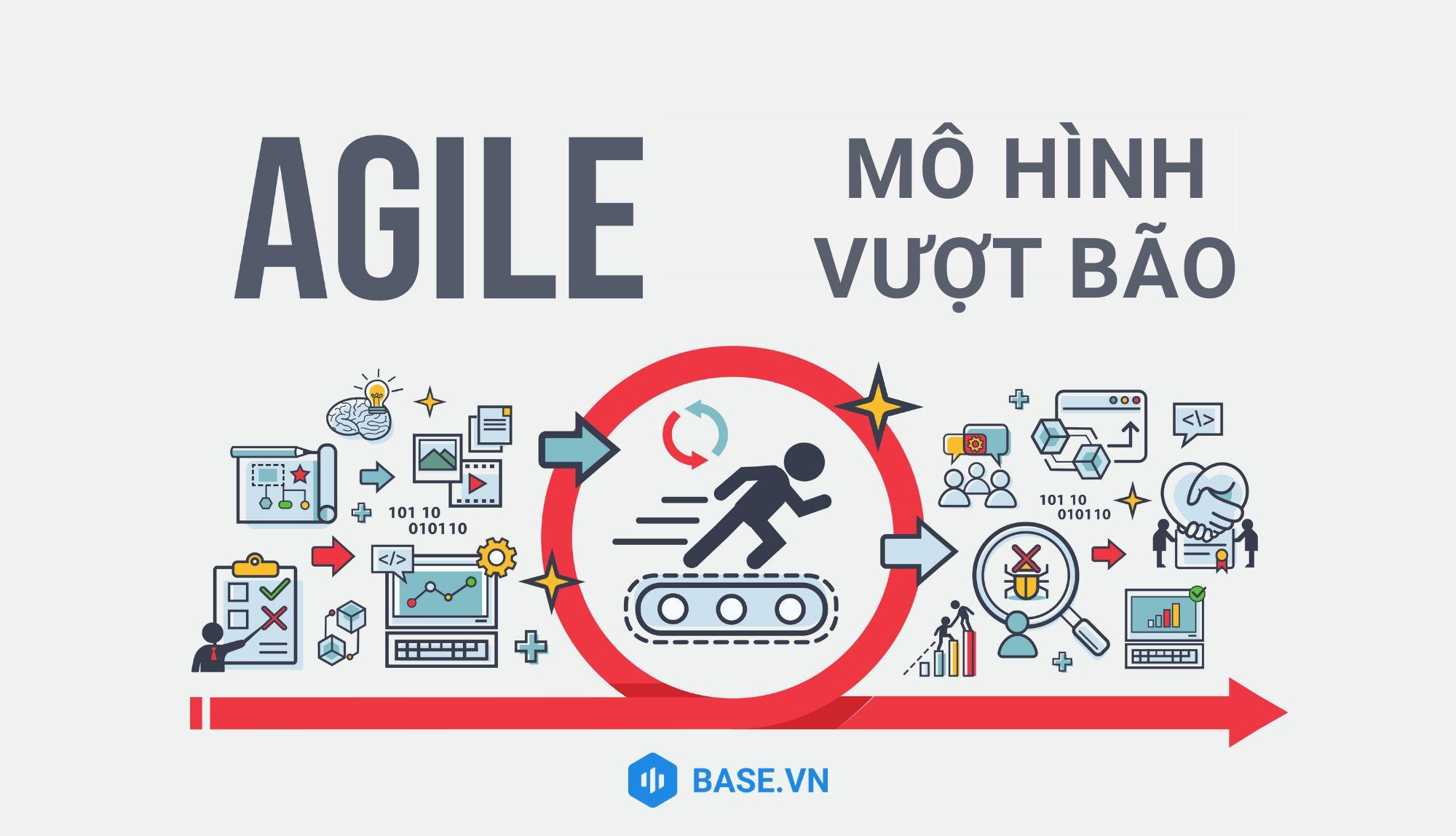 Agile Organization: Mô hình vượt bão kỷ nguyên VUCA